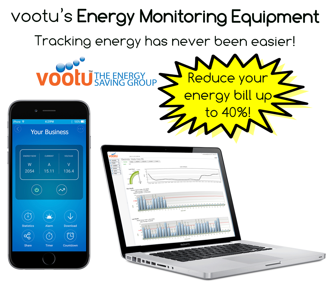 energy monitoring equipment